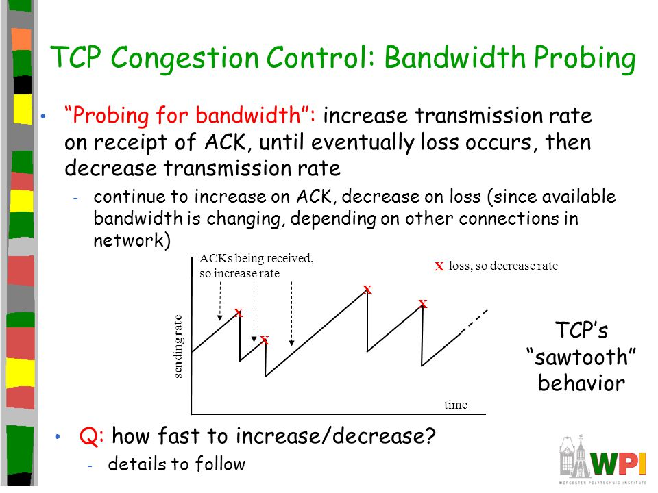 TCP Congestion Control: Bandwidth Probing