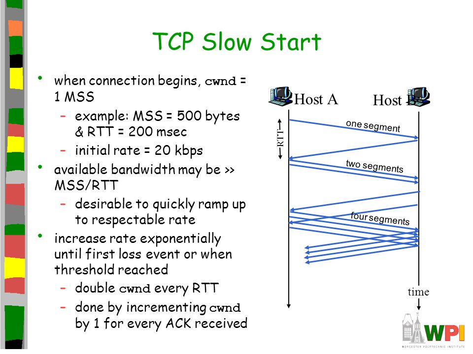 TCP Slow Start Host A Host B when connection begins, cwnd = 1 MSS