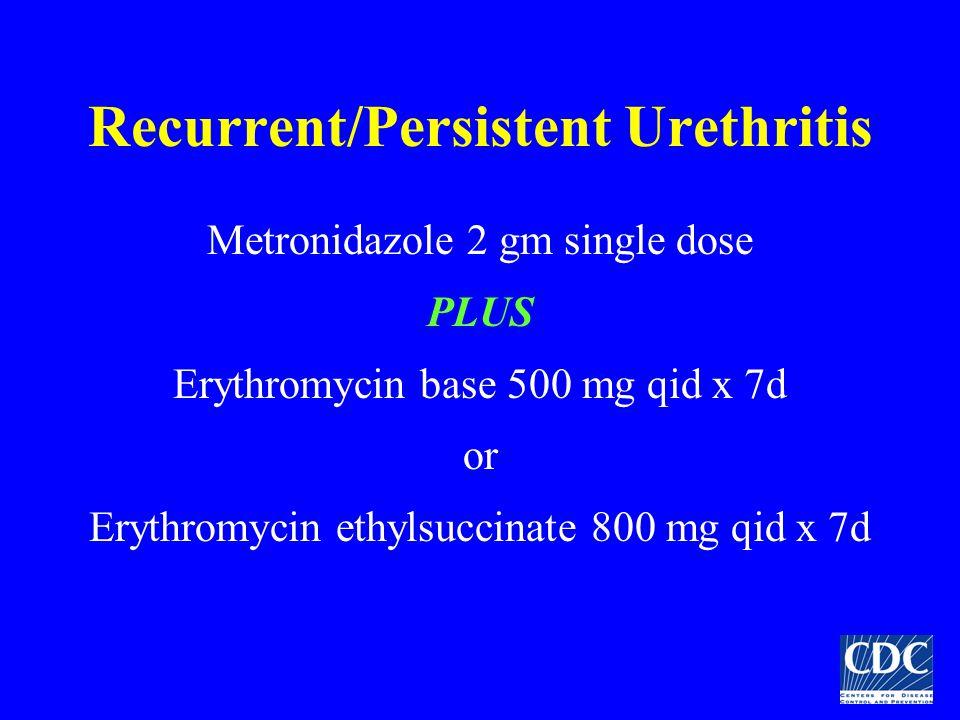 Recurrent/Persistent Urethritis
