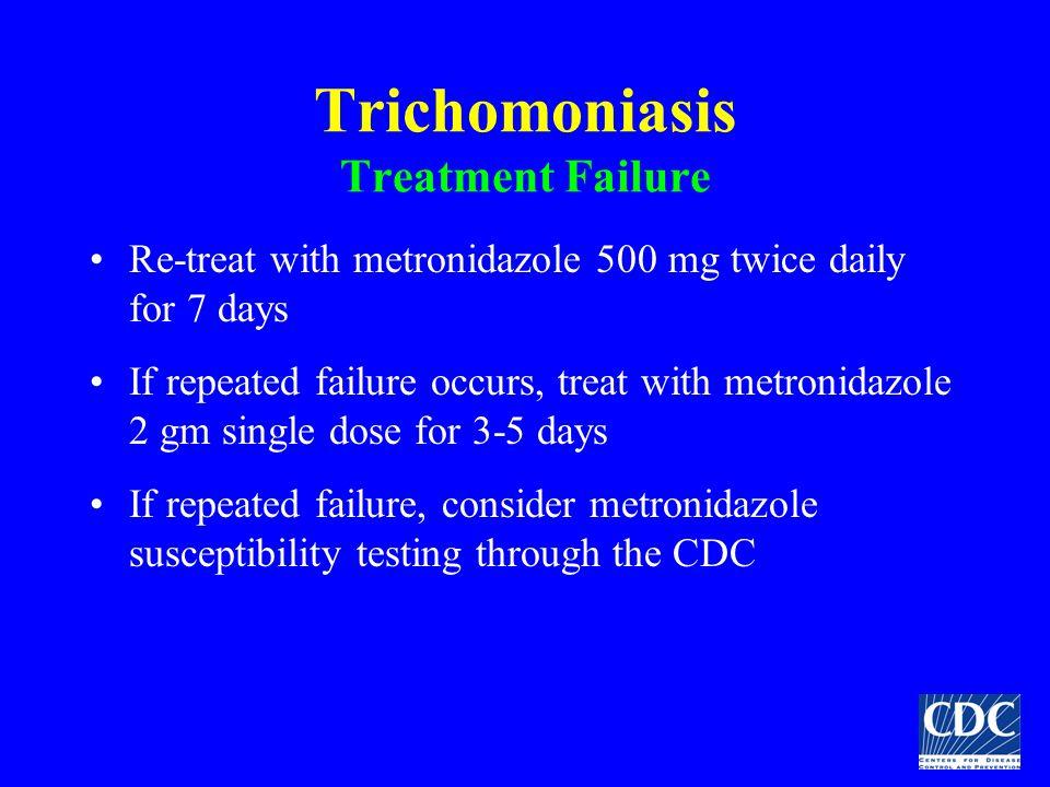 Trichomoniasis Treatment Failure