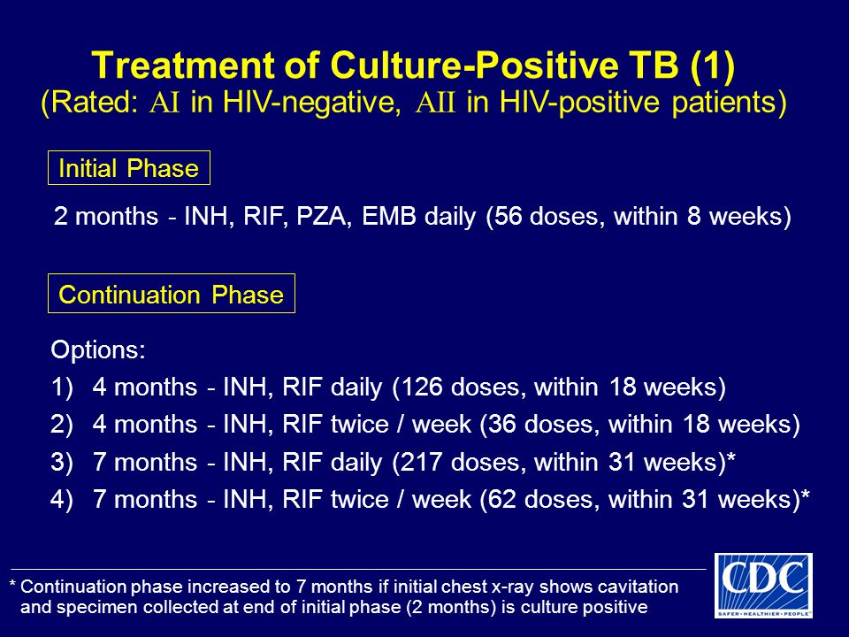 Treatment of Culture-Positive TB (1)