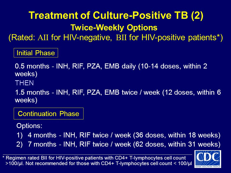 Treatment of Culture-Positive TB (2)