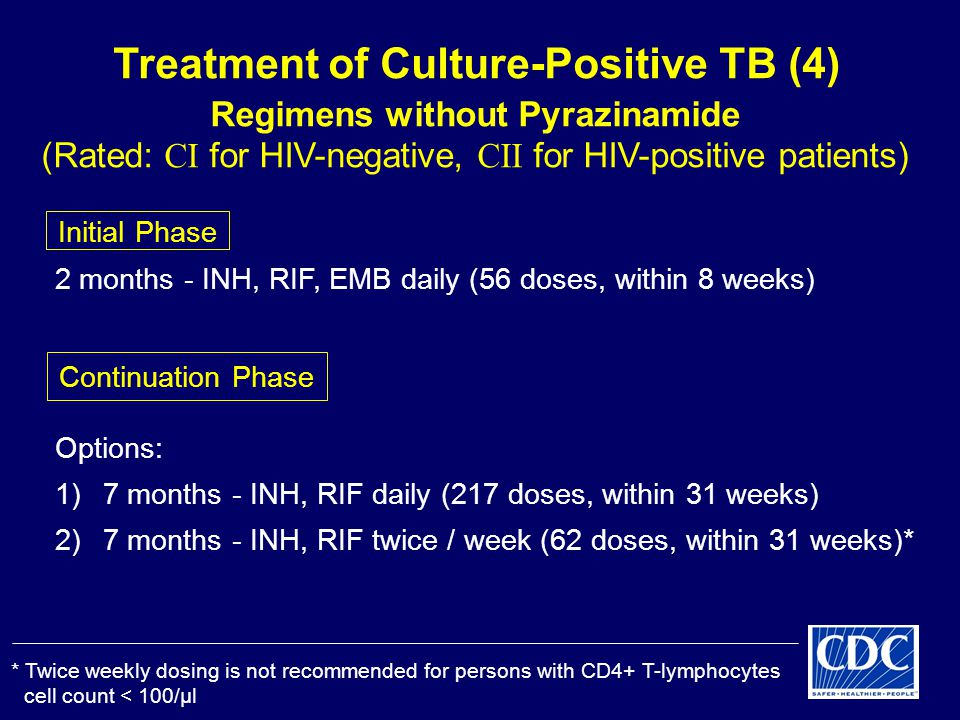 Treatment of Culture-Positive TB (4)