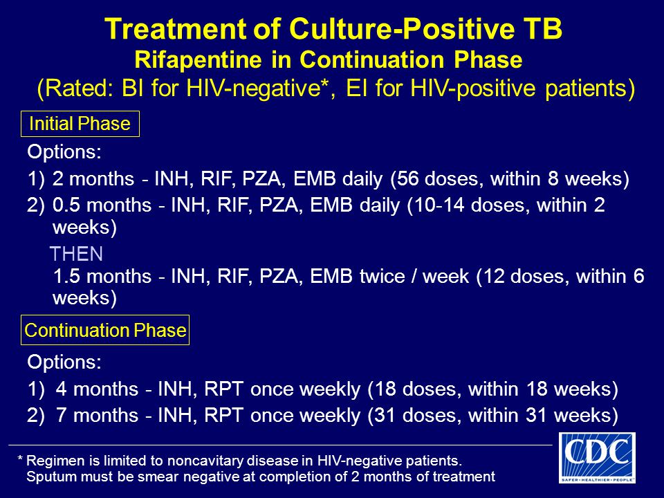 Treatment of Culture-Positive TB