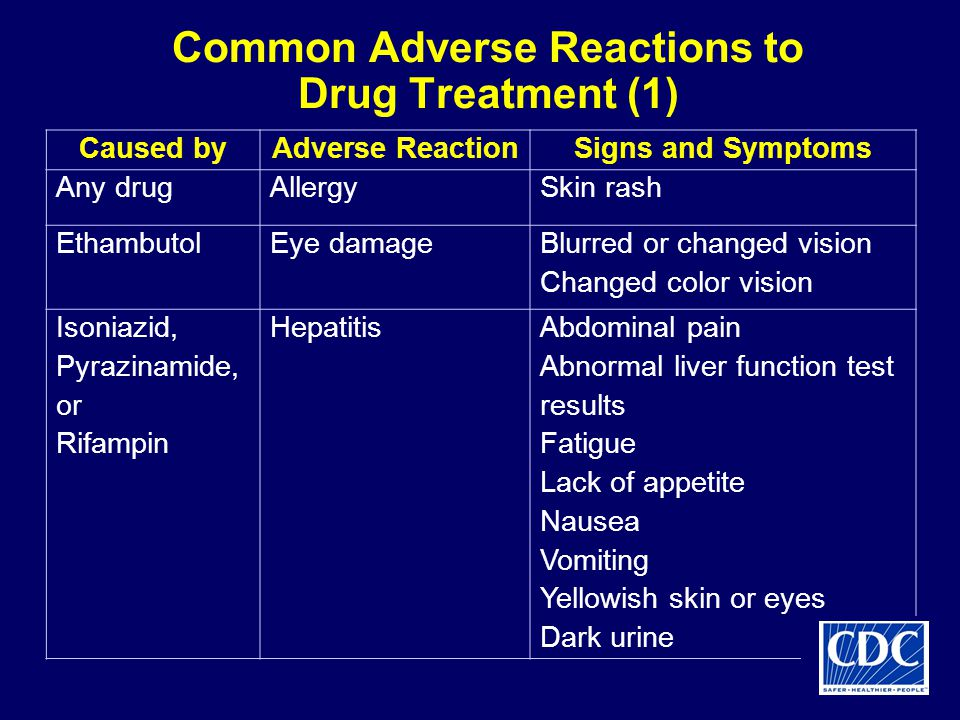 Common Adverse Reactions to Drug Treatment (1)