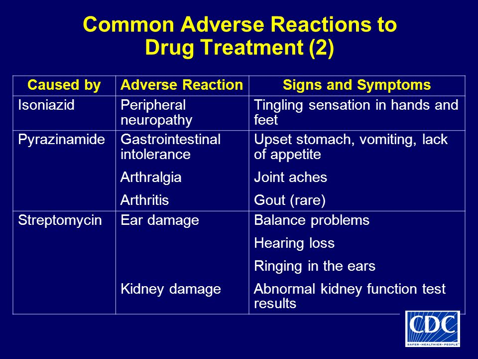 Common Adverse Reactions to Drug Treatment (2)
