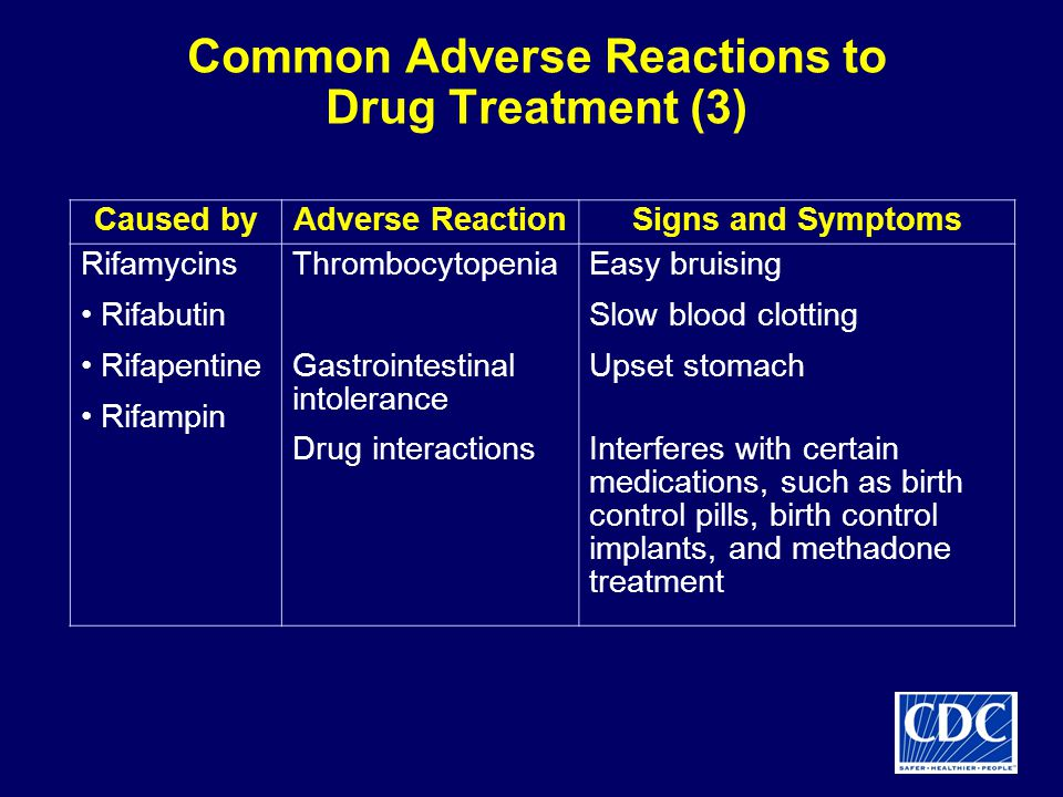 Common Adverse Reactions to Drug Treatment (3)
