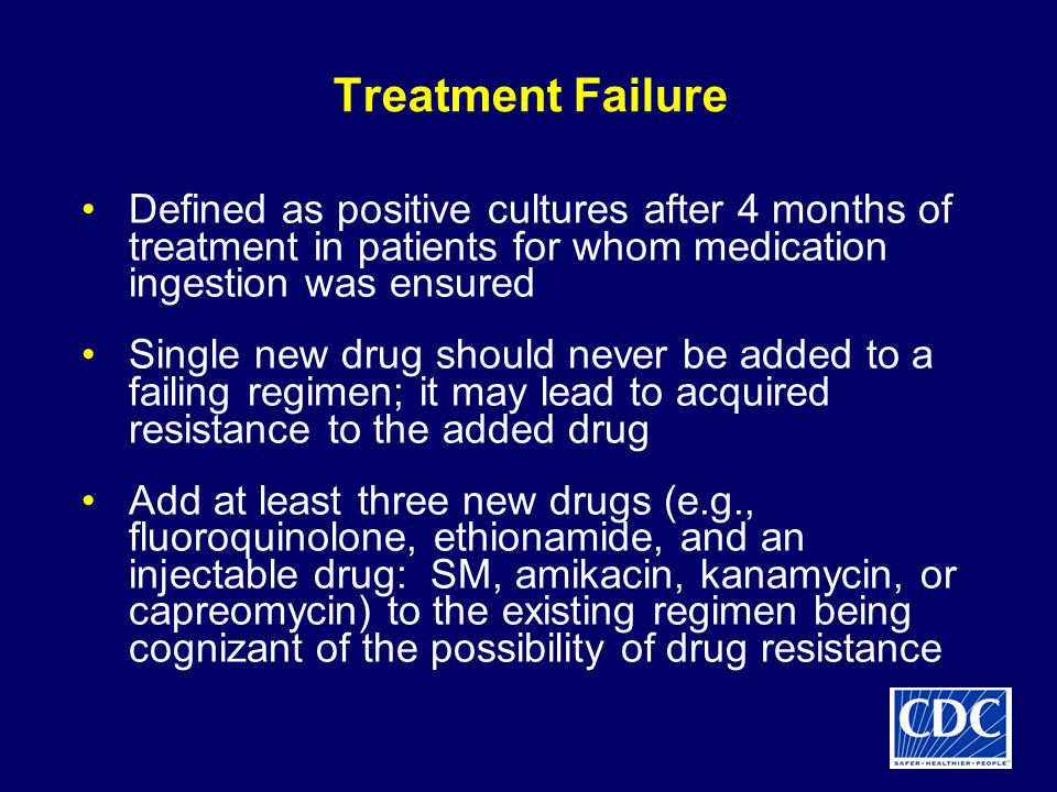 Treatment Failure Defined as positive cultures after 4 months of treatment in patients for whom medication ingestion was ensured.