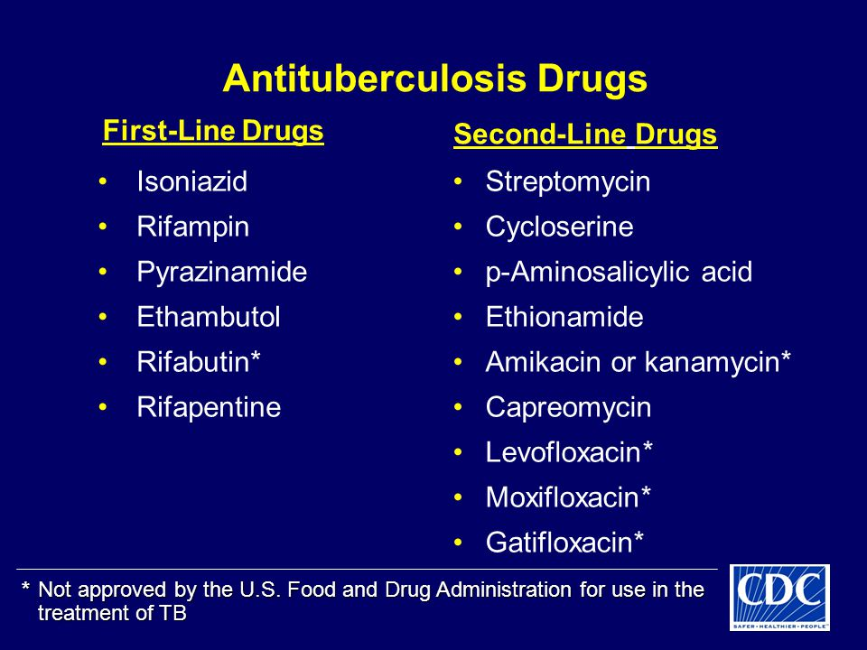 Antituberculosis Drugs
