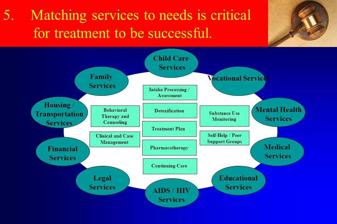 Matching services to needs is critical for treatment to be successful.
