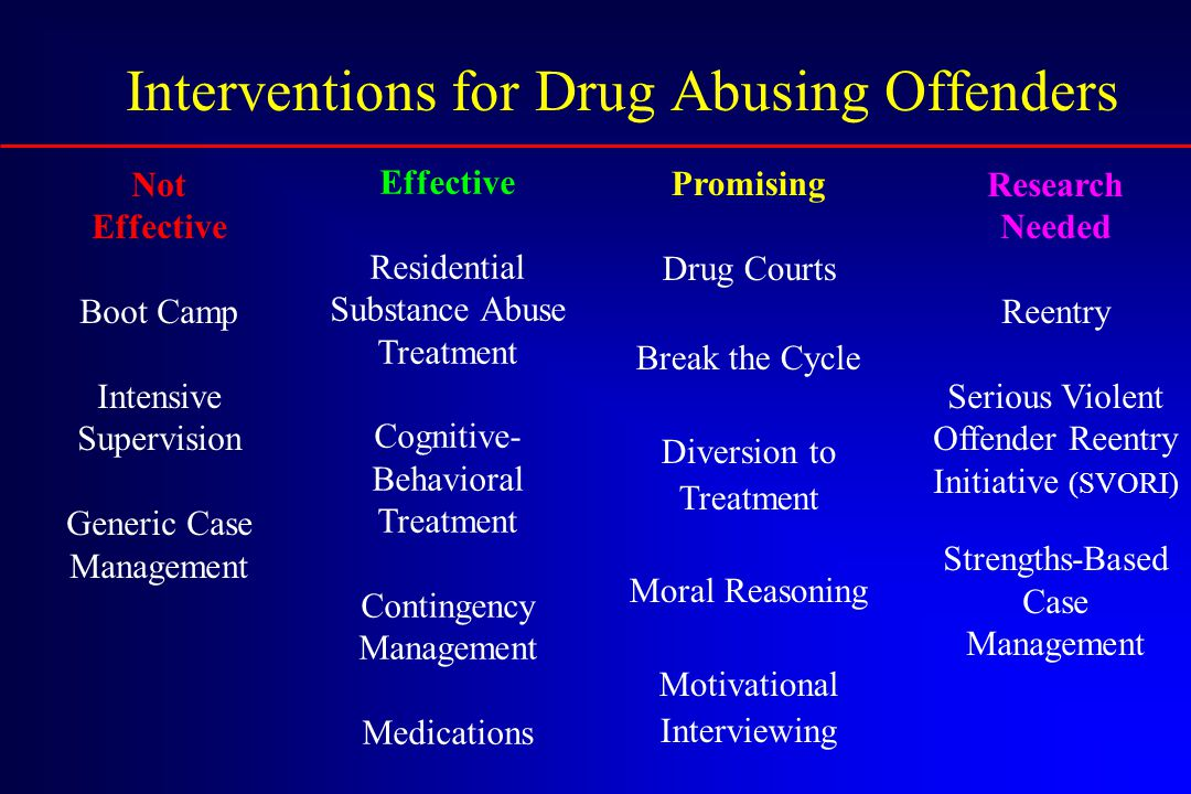 Interventions for Drug Abusing Offenders