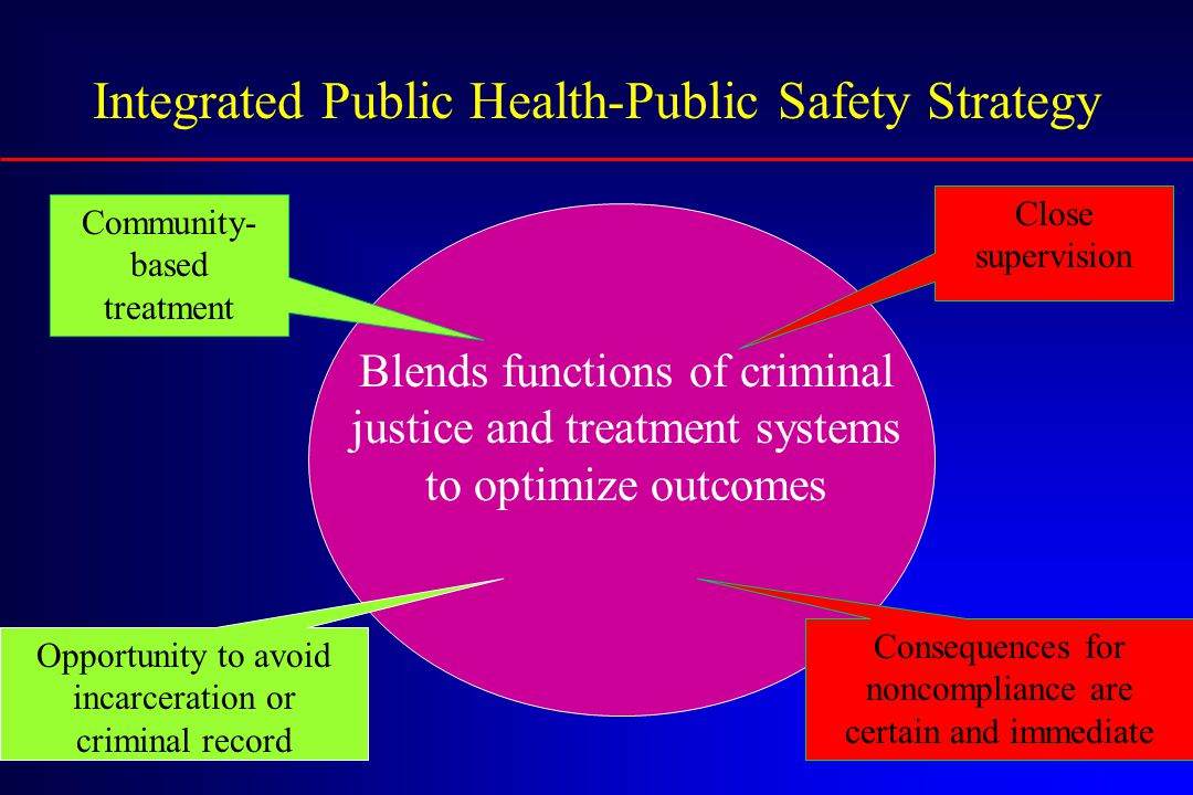 Integrated Public Health-Public Safety Strategy