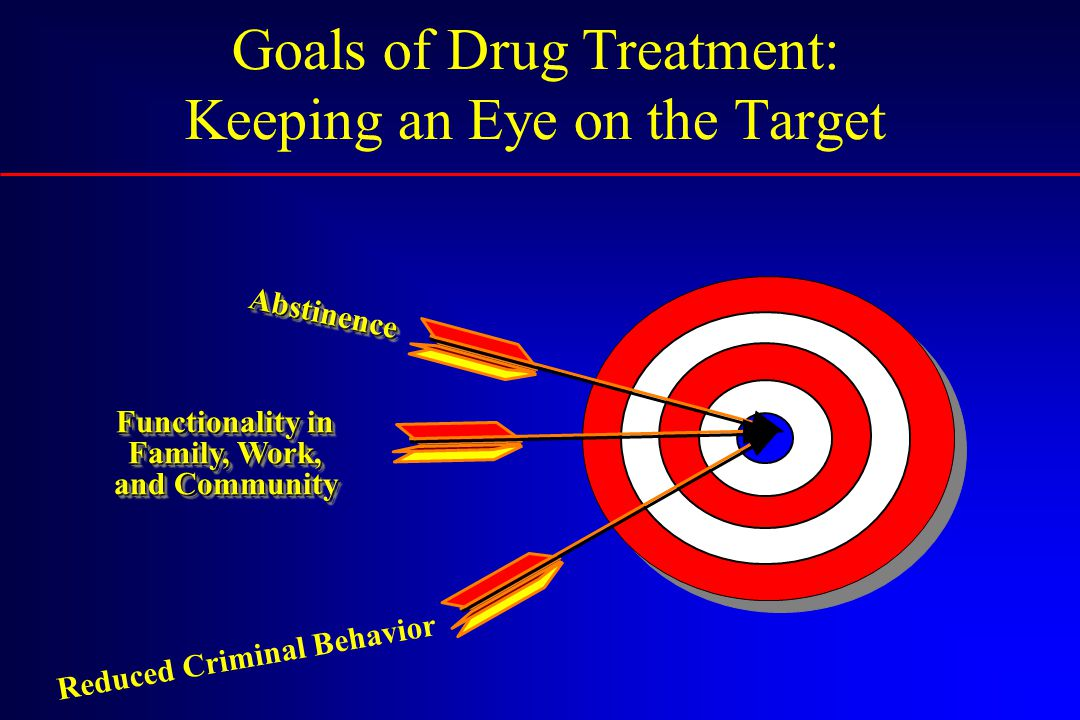 Goals of Drug Treatment: Keeping an Eye on the Target