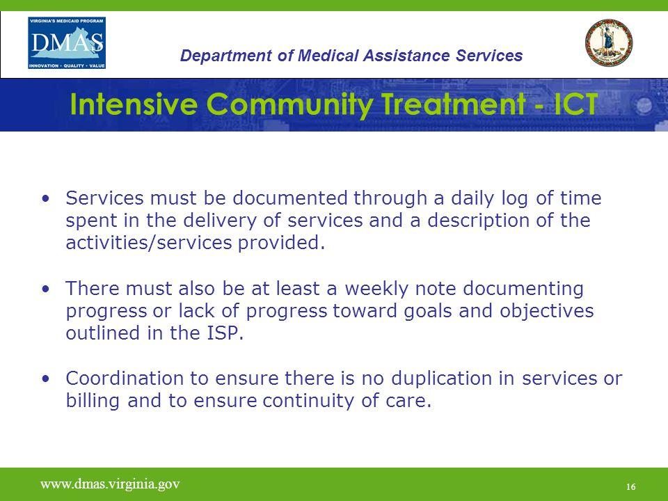 Intensive Community Treatment - ICT
