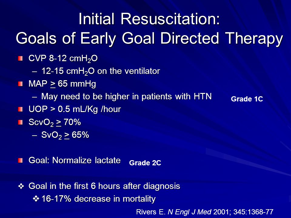 Initial Resuscitation: Goals of Early Goal Directed Therapy