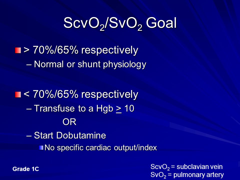 ScvO2/SvO2 Goal > 70%/65% respectively < 70%/65% respectively