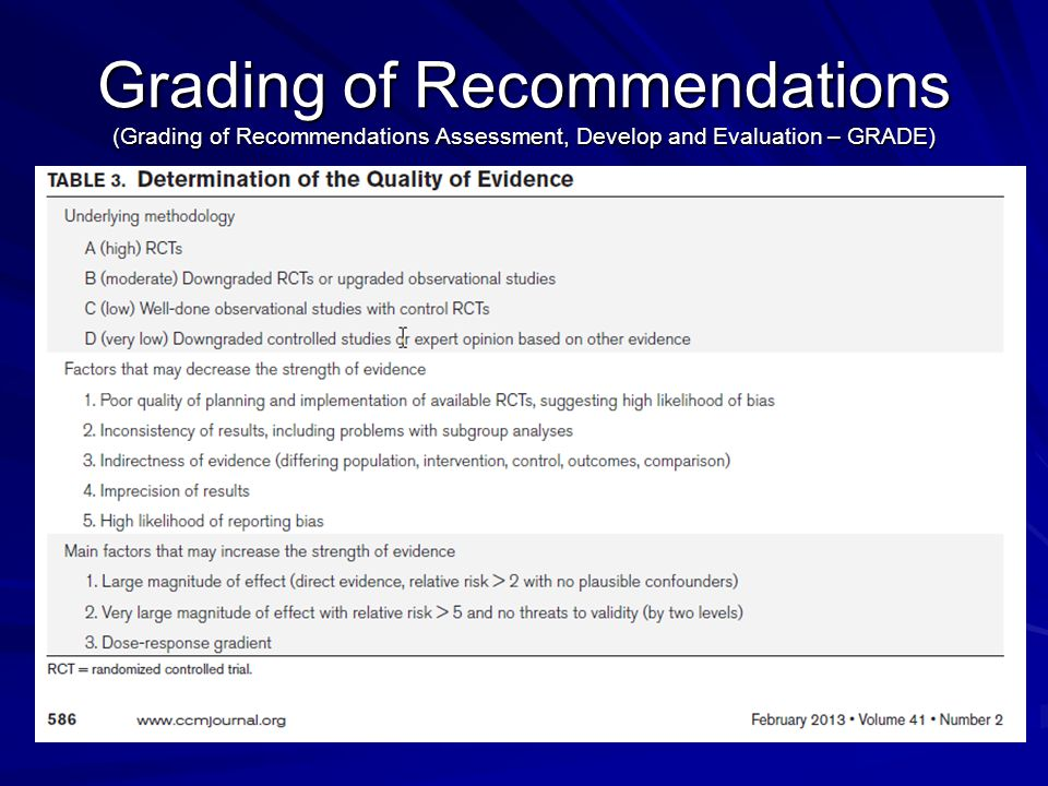 Grading of Recommendations (Grading of Recommendations Assessment, Develop and Evaluation – GRADE)