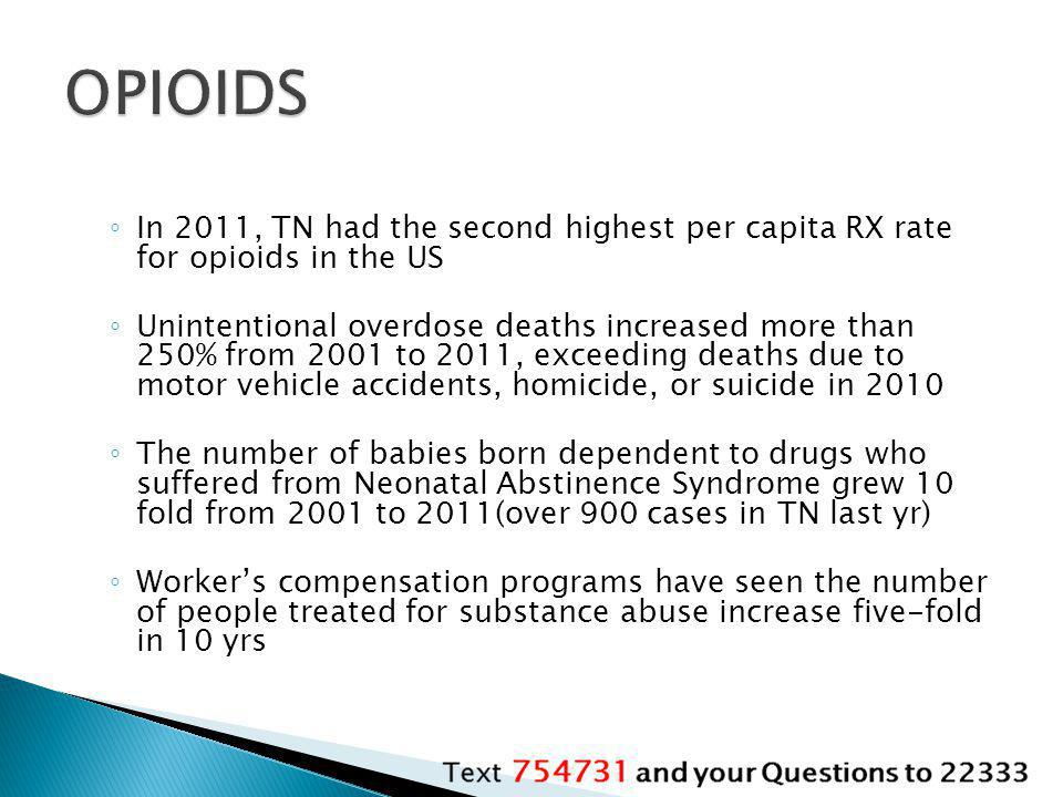 OPIOIDS In 2011, TN had the second highest per capita RX rate for opioids in the US.
