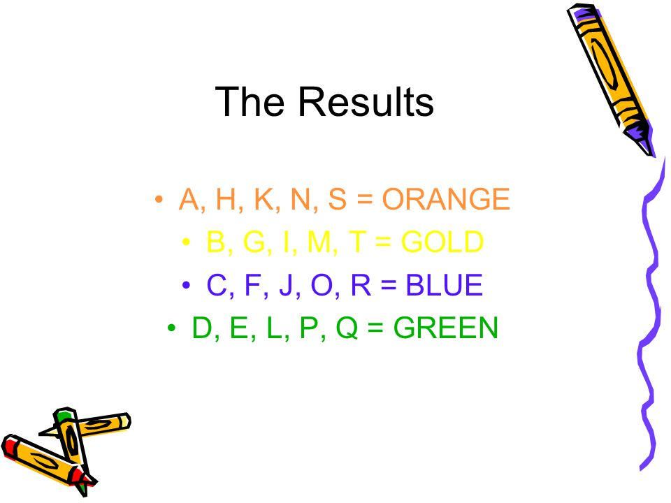 The Results A, H, K, N, S = ORANGE B, G, I, M, T = GOLD