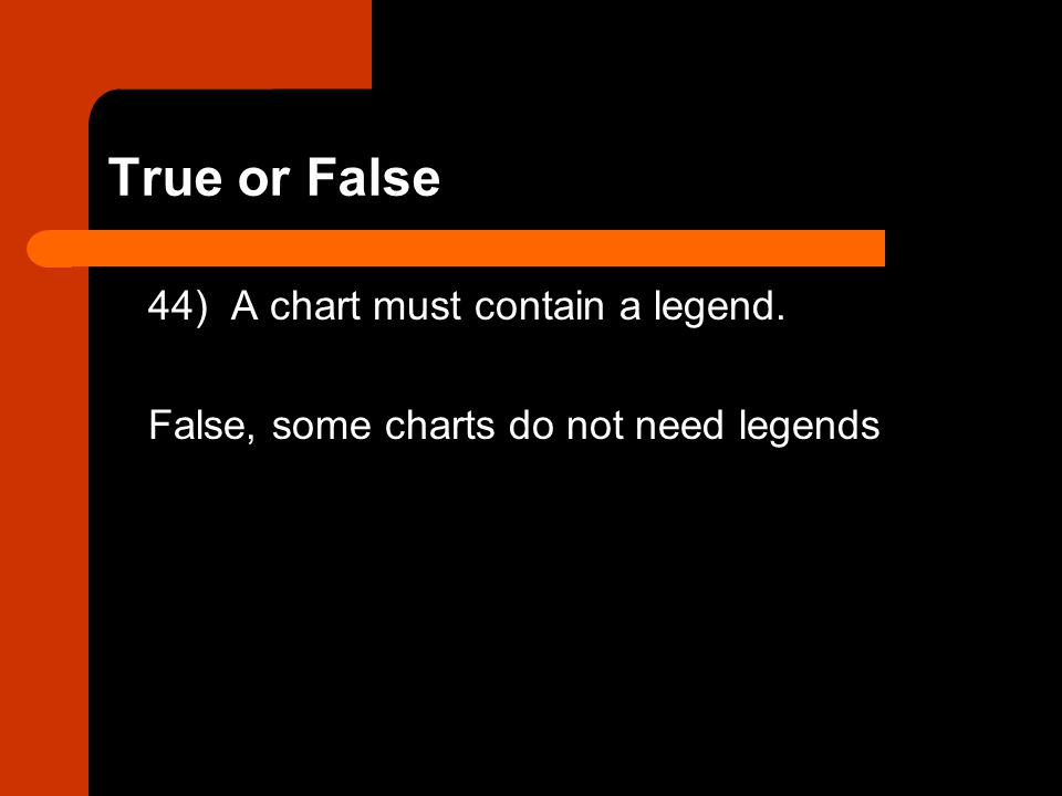 True or False 44) A chart must contain a legend.