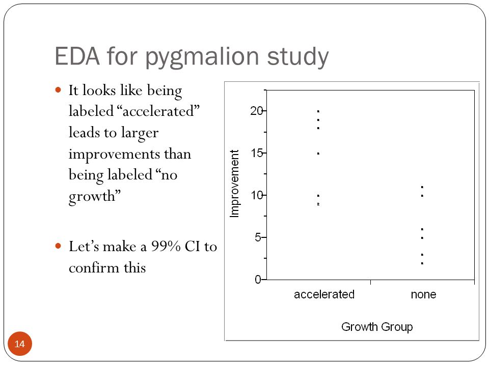 EDA for pygmalion study
