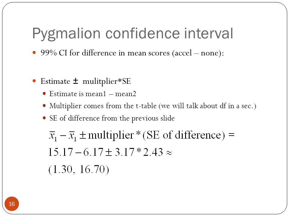Pygmalion confidence interval