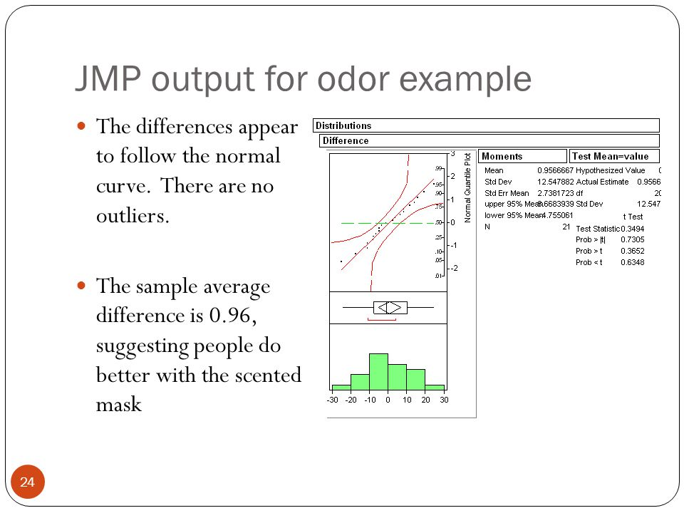 JMP output for odor example