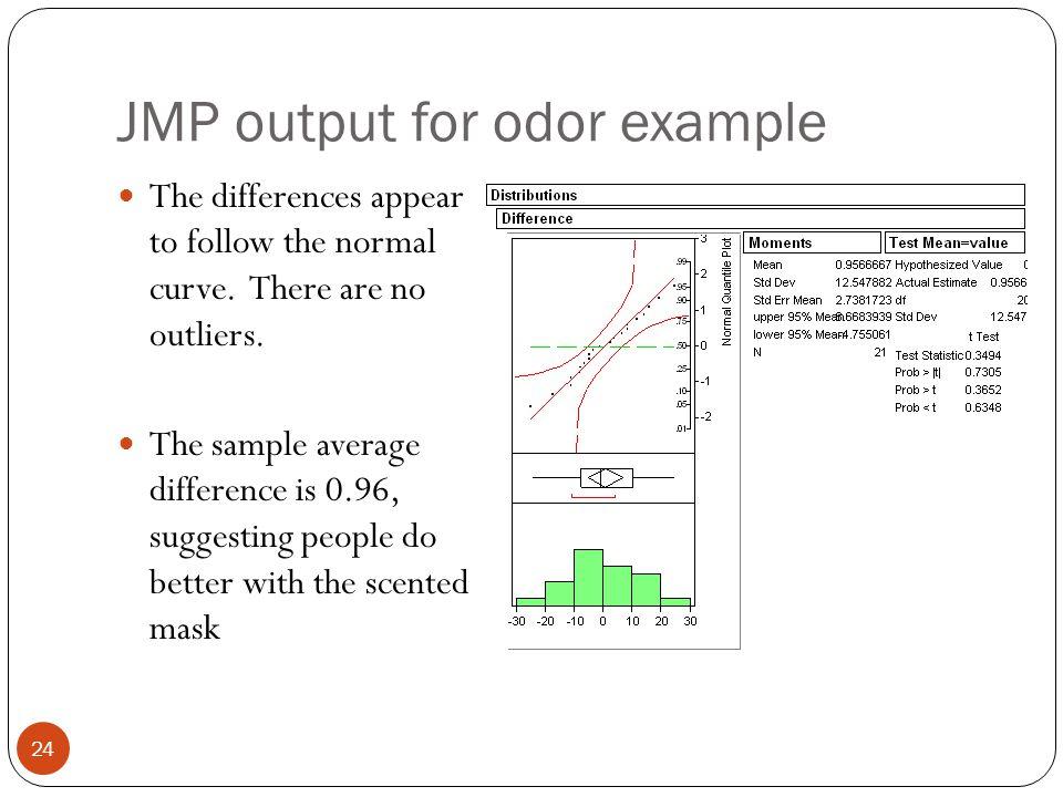 JMP output for odor example