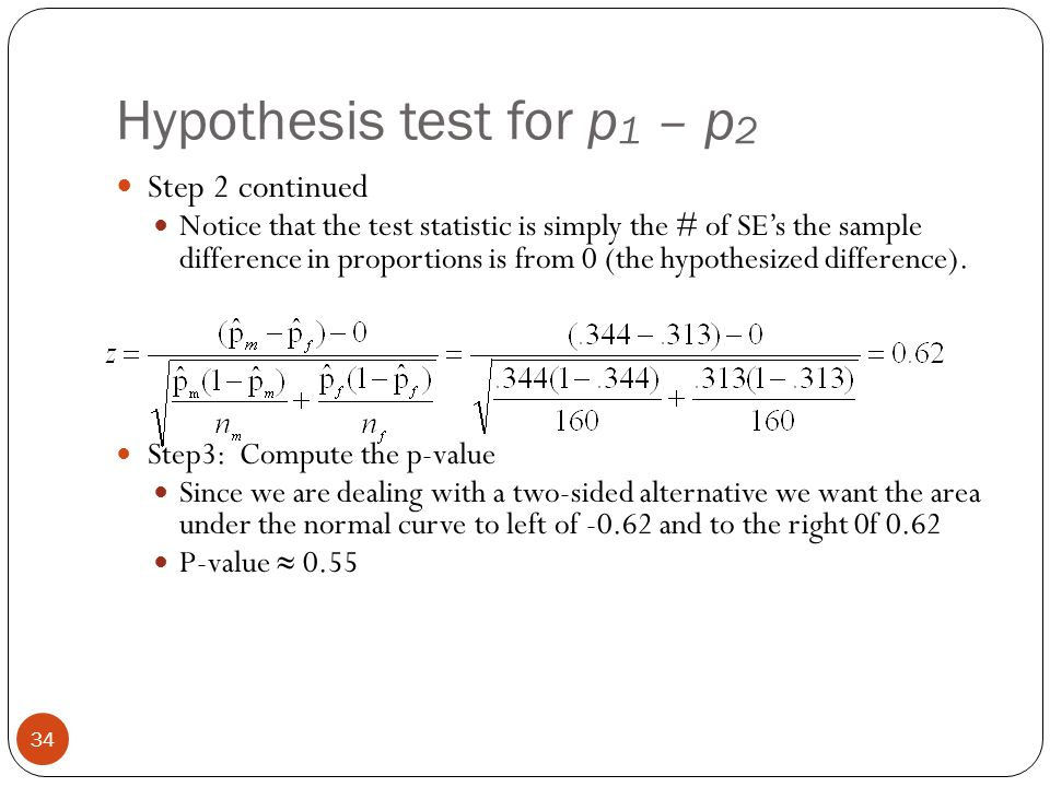 Hypothesis test for p1 – p2