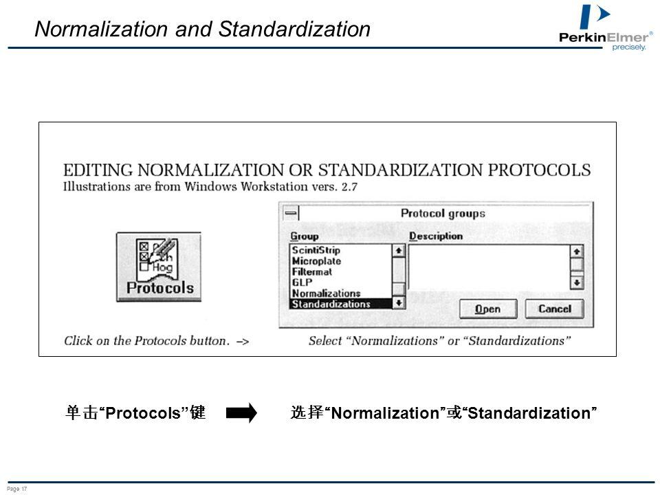 Normalization and Standardization