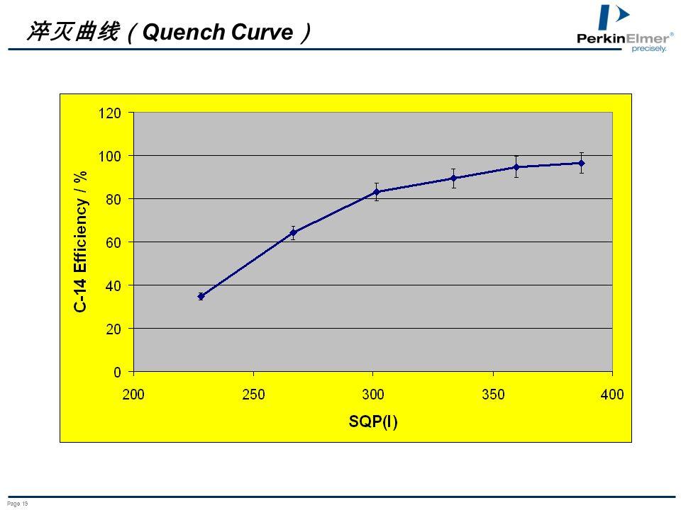 淬灭曲线(Quench Curve) Page 19