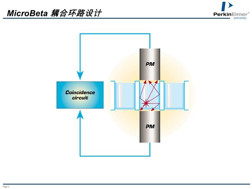 MicroBeta 耦合环路设计 Page 4