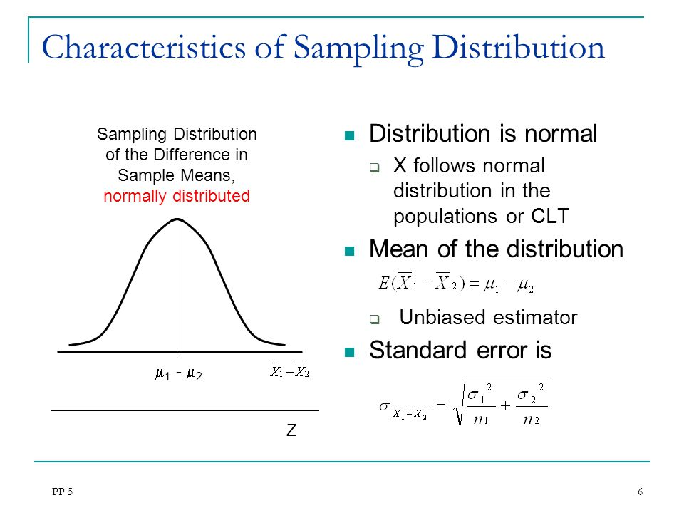 Characteristics of Sampling Distribution