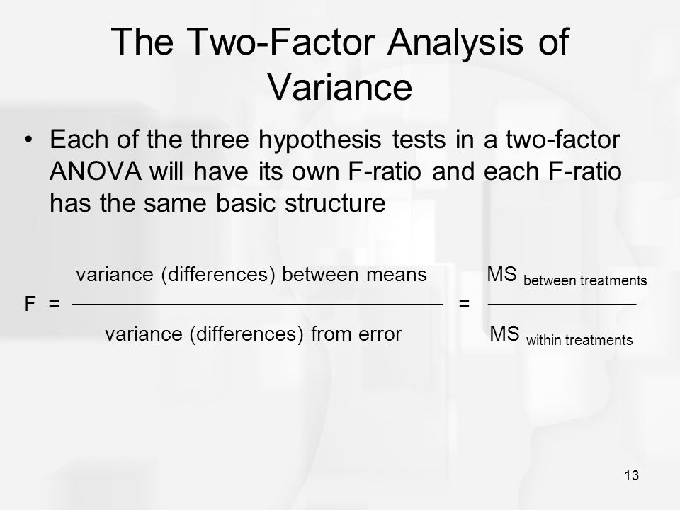 The Two-Factor Analysis of Variance