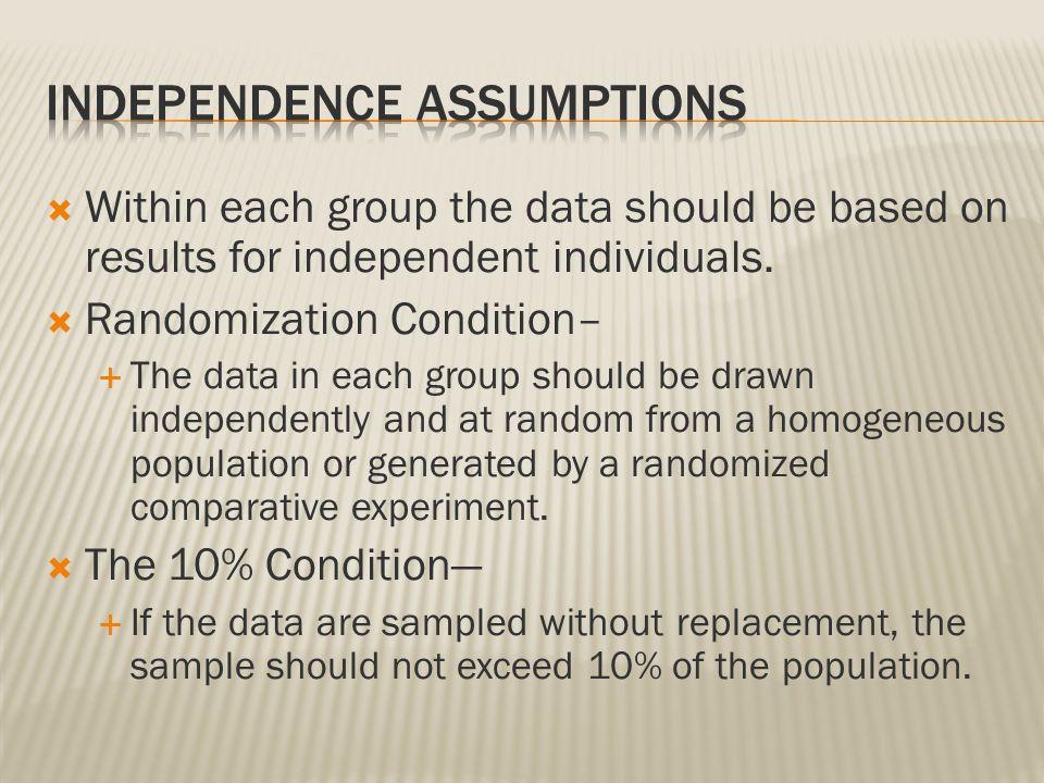 Independence Assumptions