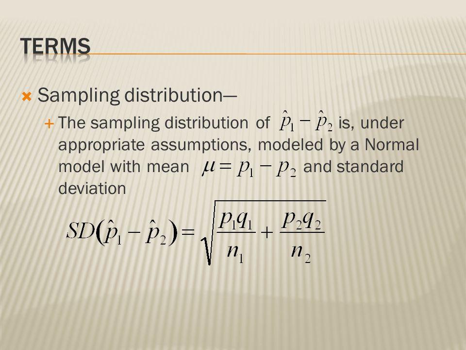 Terms Sampling distribution—