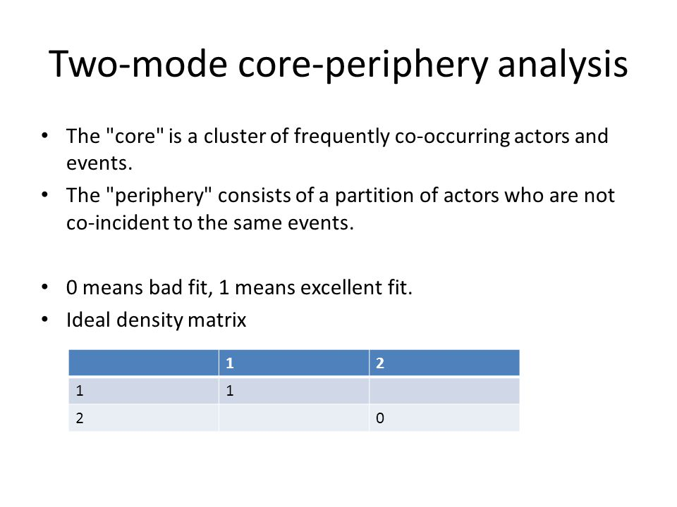 Two-mode core-periphery analysis