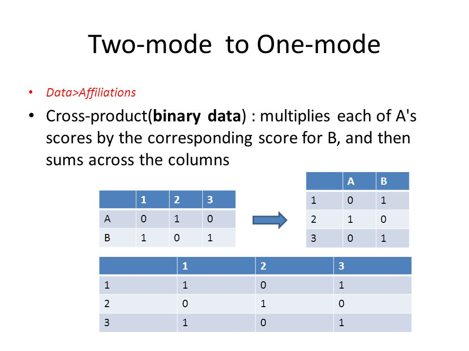 Two-mode to One-mode Data>Affiliations.