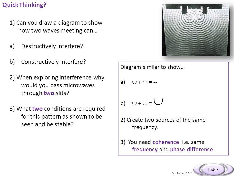 1) Can you draw a diagram to show how two waves meeting can…