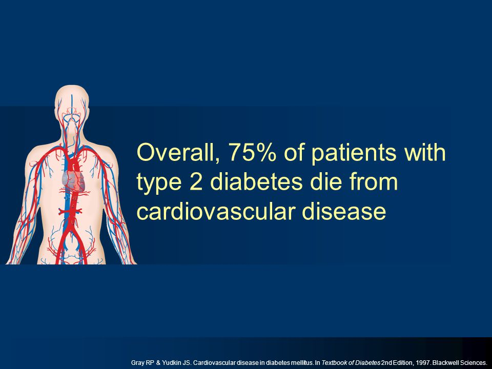 Overall, 75% of patients with type 2 diabetes die from cardiovascular disease