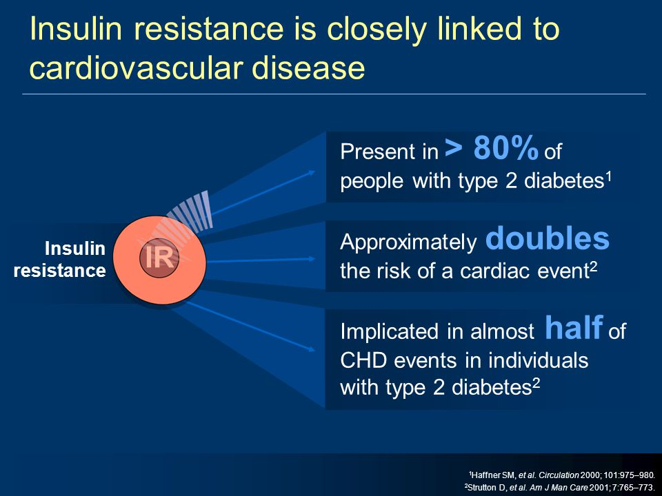 Insulin resistance is closely linked to cardiovascular disease
