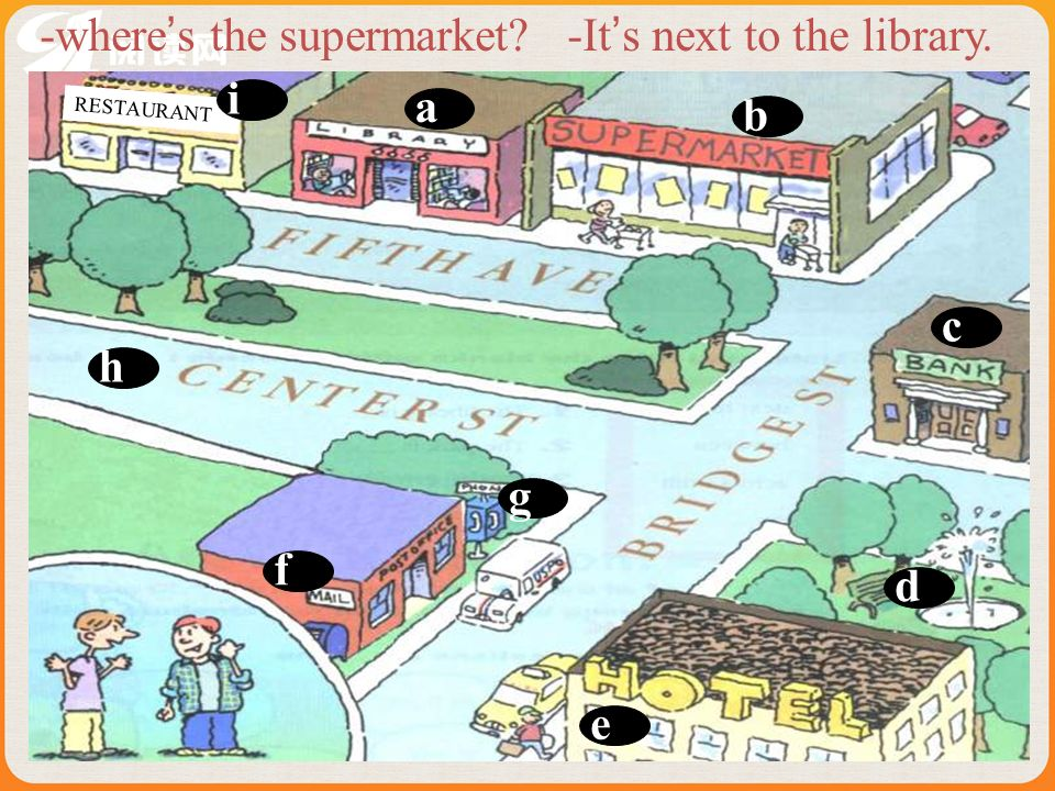 -where's the supermarket -It's next to the library.