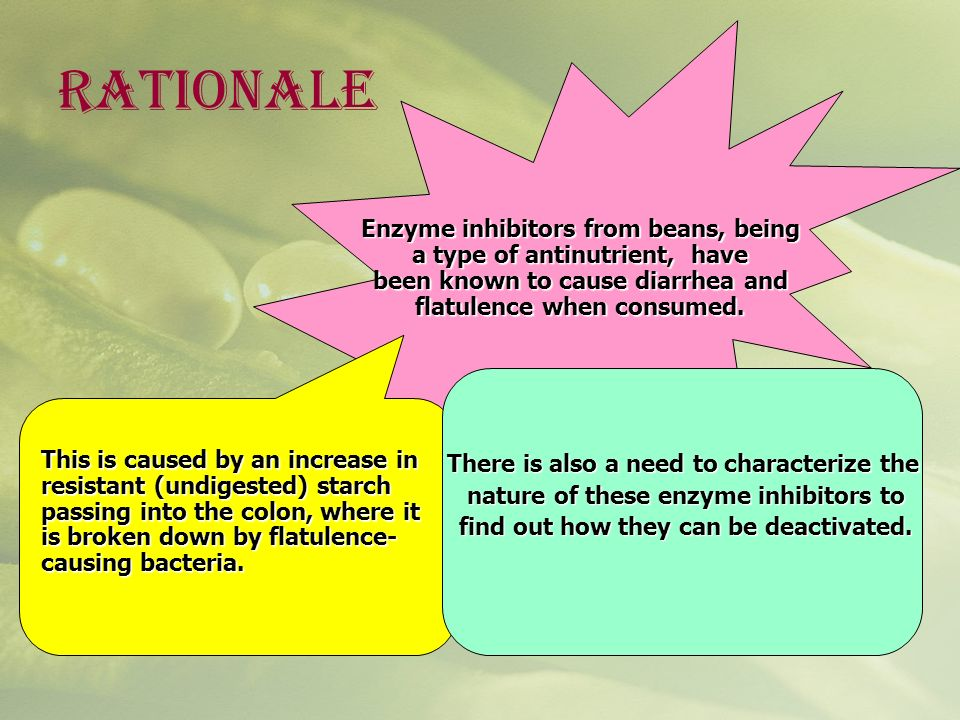 Rationale Enzyme inhibitors from beans, being