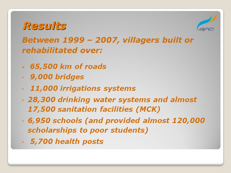 Results Between 1999 – 2007, villagers built or rehabilitated over: