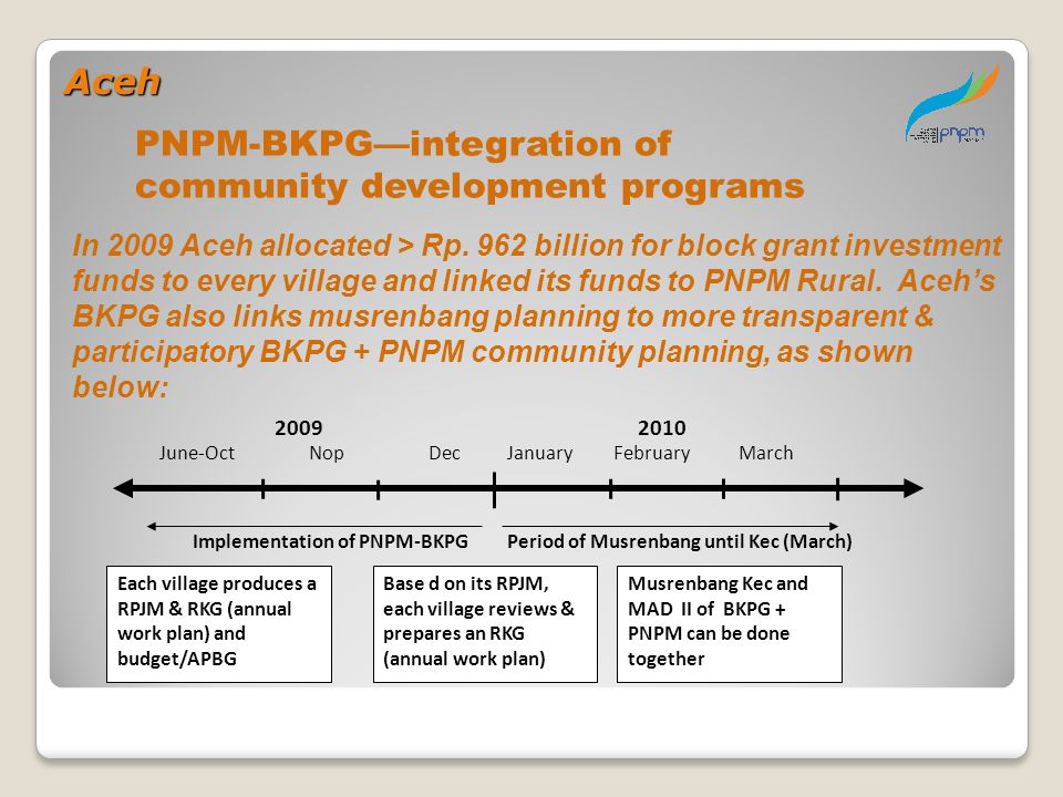 PNPM-BKPG—integration of community development programs