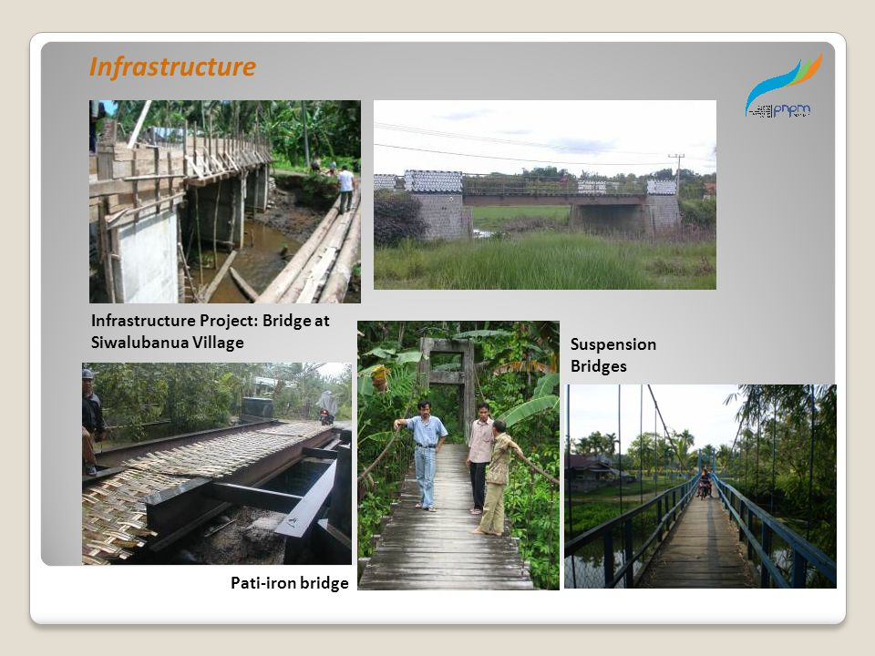 Infrastructure Infrastructure Project: Bridge at Siwalubanua Village