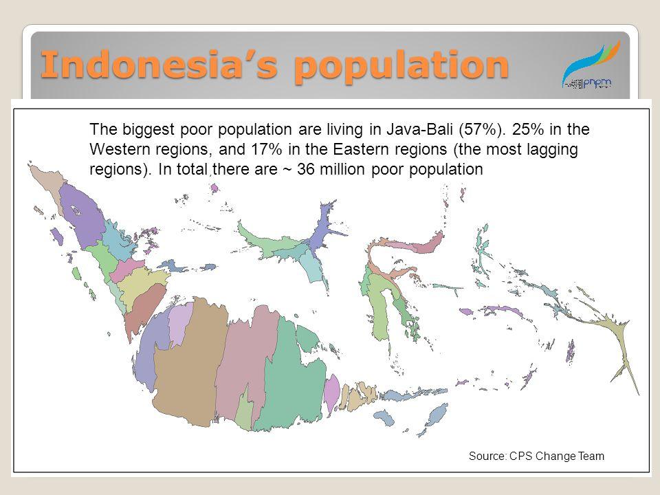 Indonesia's population