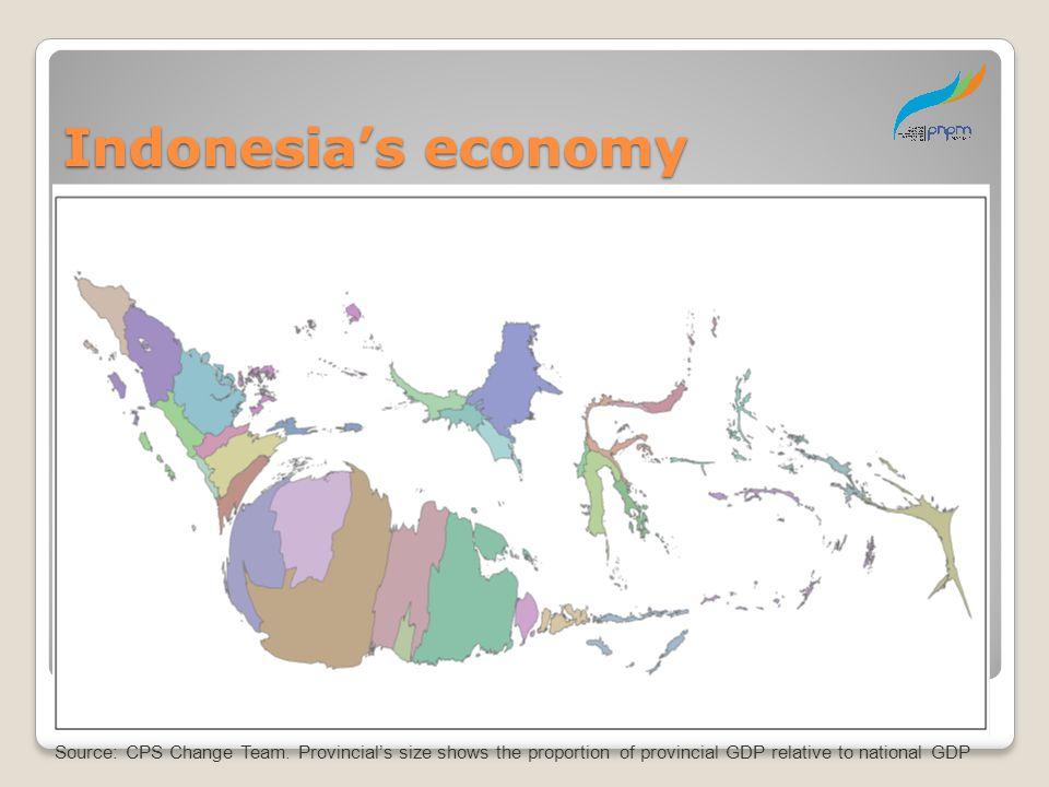 Indonesia's economy Source: CPS Change Team.