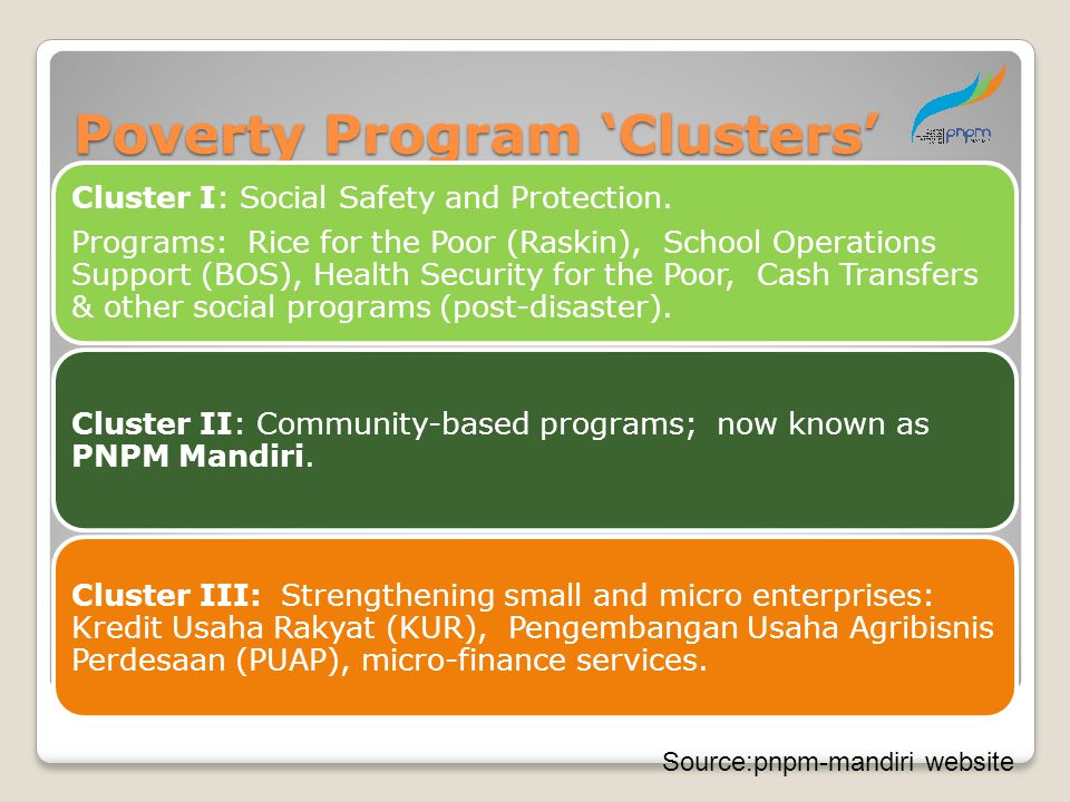 Poverty Program 'Clusters'