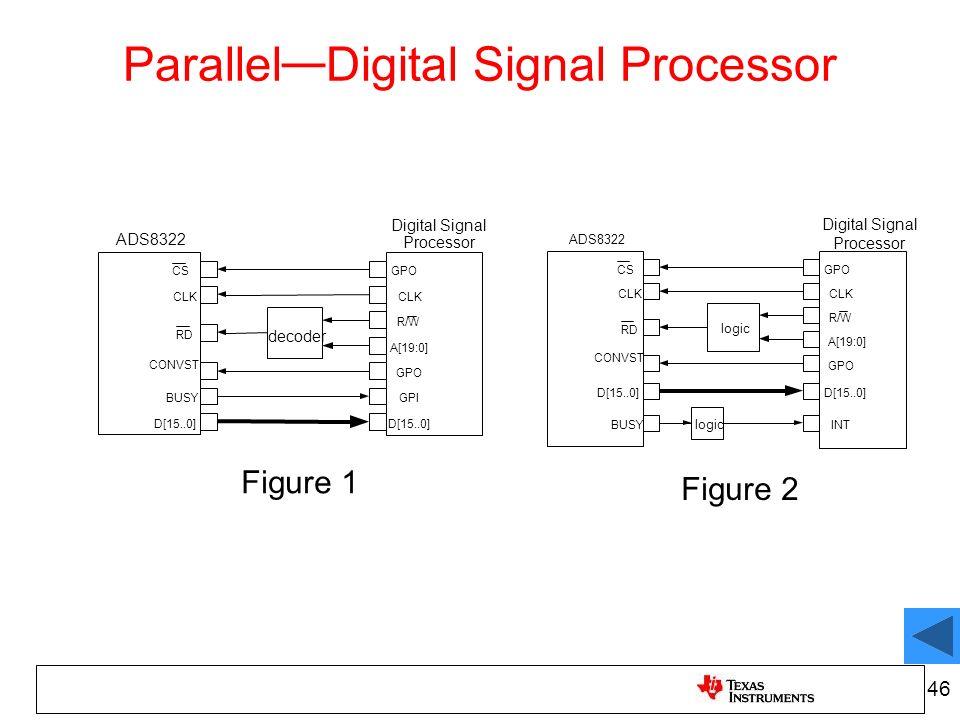 Parallel—Digital Signal Processor